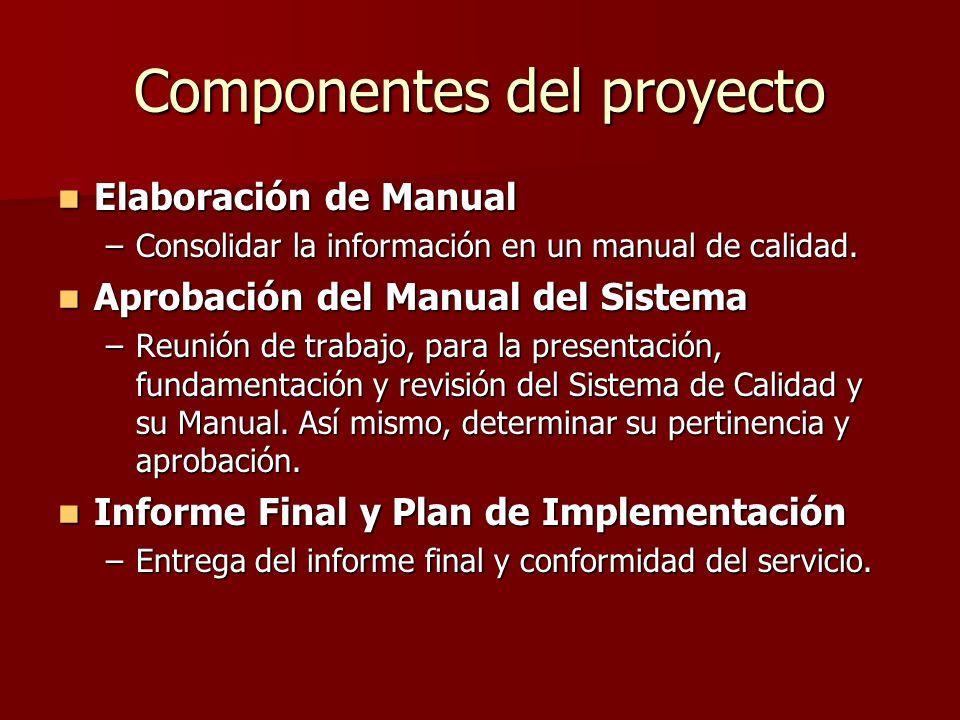 Componentes del proyecto Elaboración de Manual Elaboración de Manual –Consolidar la información en un manual de calidad.