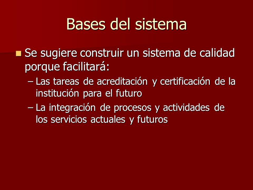 Bases del sistema Se sugiere construir un sistema de calidad porque facilitará: Se sugiere construir un sistema de calidad porque facilitará: –Las tareas de acreditación y certificación de la institución para el futuro –La integración de procesos y actividades de los servicios actuales y futuros