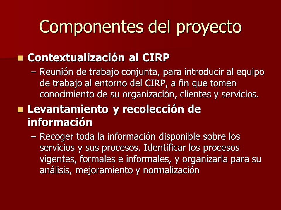 Componentes del proyecto Identificación de procesos y Elaboración del Sistema de Calidad Identificación de procesos y Elaboración del Sistema de Calidad –Elaborar el mapa de procesos.