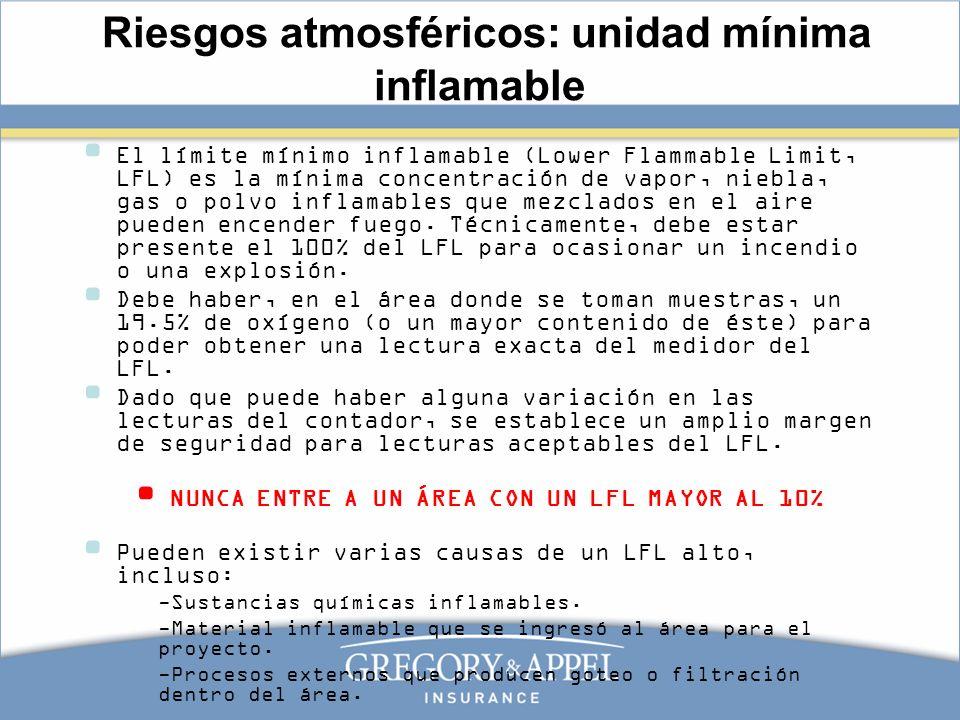 Riesgos atmosféricos: unidad mínima inflamable El límite mínimo inflamable (Lower Flammable Limit, LFL) es la mínima concentración de vapor, niebla, g