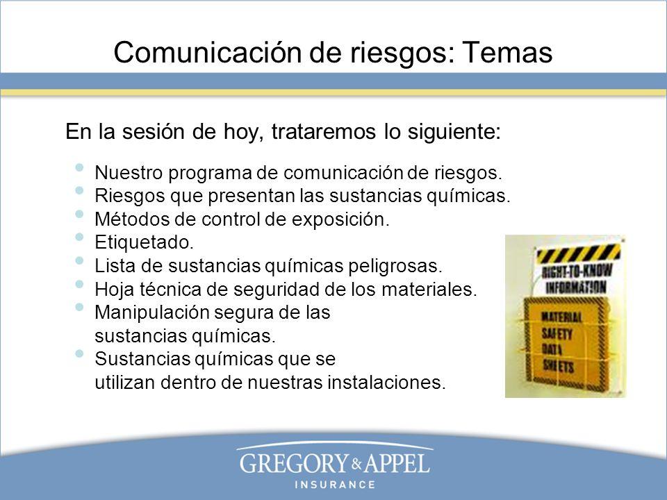 Comunicación de riesgos: Temas En la sesión de hoy, trataremos lo siguiente: Nuestro programa de comunicación de riesgos. Riesgos que presentan las su
