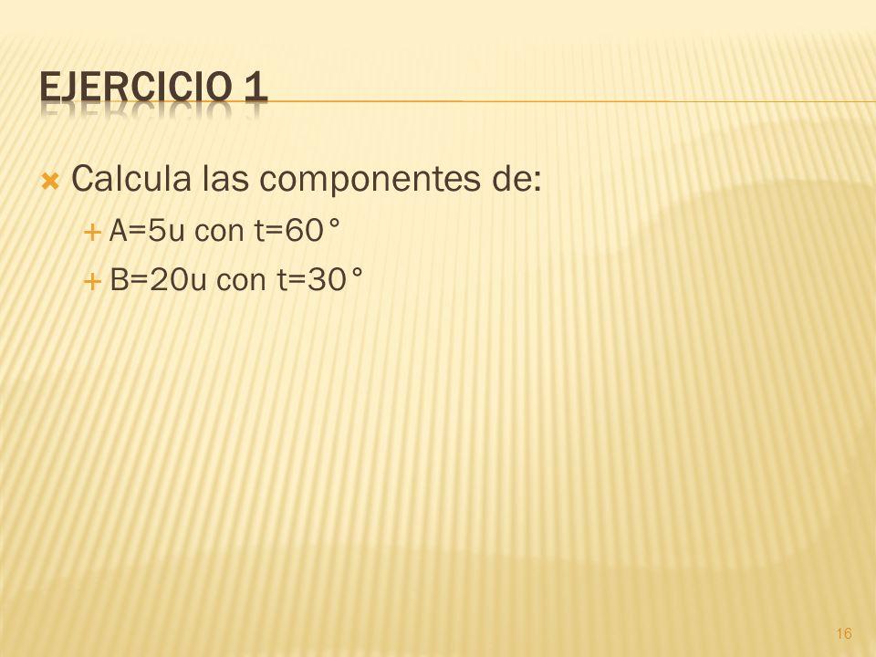 Calcula las componentes de: A=5u con t=60° B=20u con t=30° 16