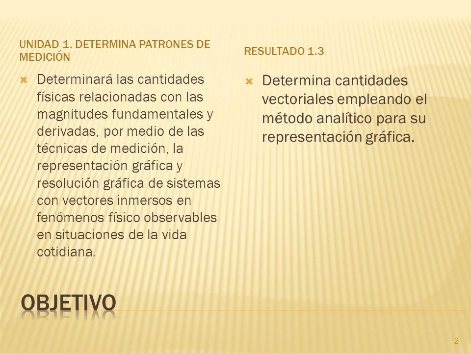 1.Se calculan todas las componentes de cada vector.