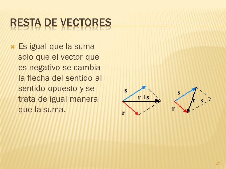 Es igual que la suma solo que el vector que es negativo se cambia la flecha del sentido al sentido opuesto y se trata de igual manera que la suma. 20