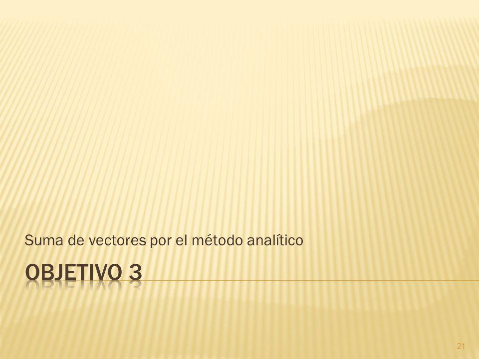 Suma de vectores por el método analítico 21