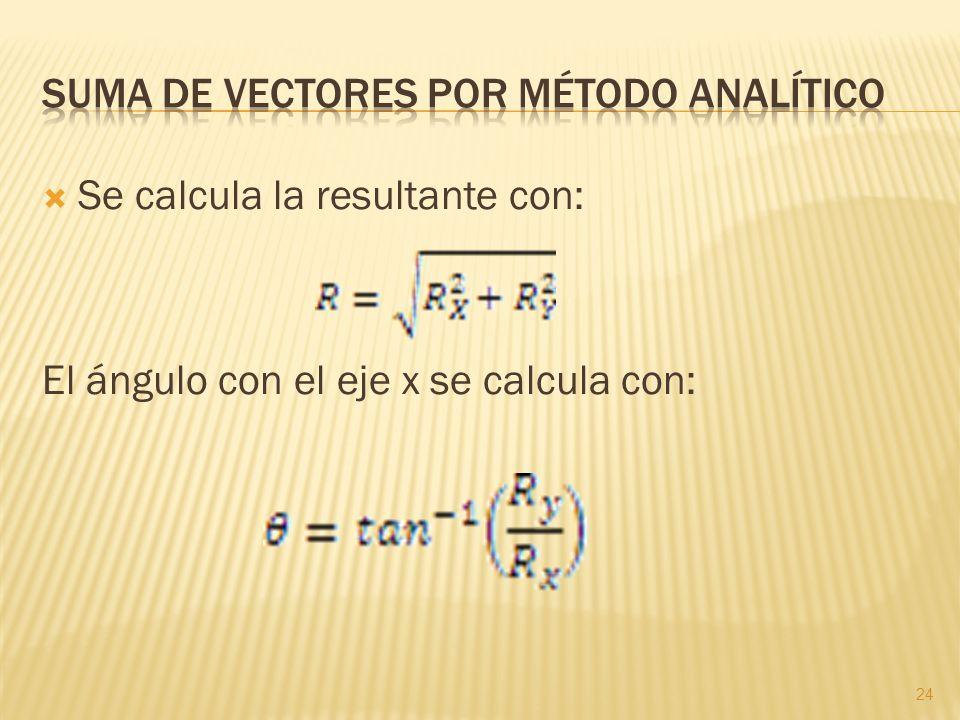 Se calcula la resultante con: El ángulo con el eje x se calcula con: 24
