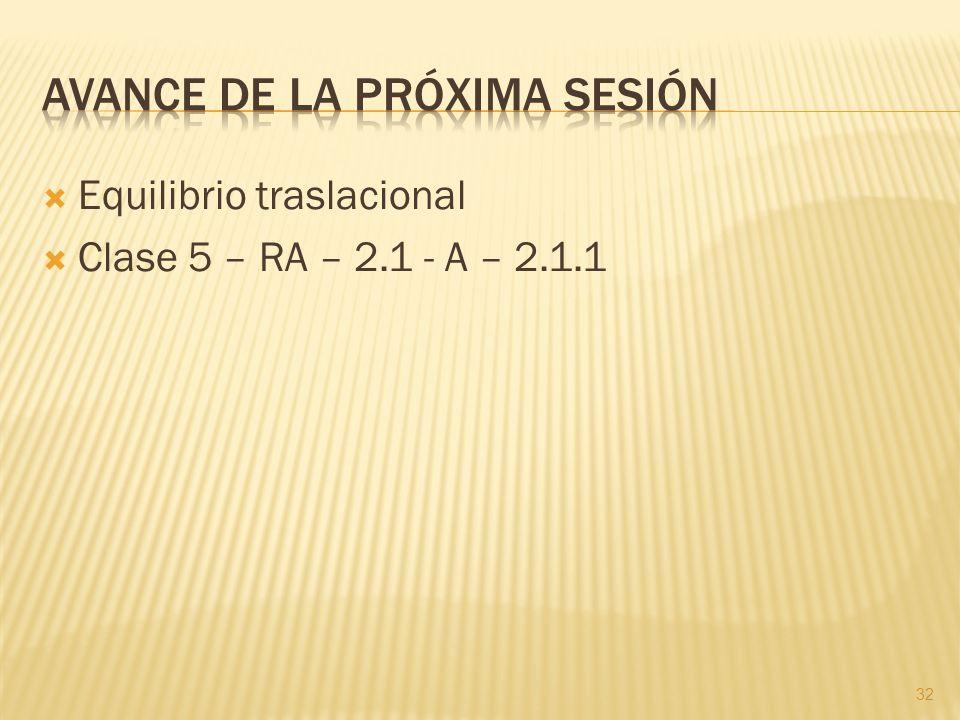 Equilibrio traslacional Clase 5 – RA – 2.1 - A – 2.1.1 32