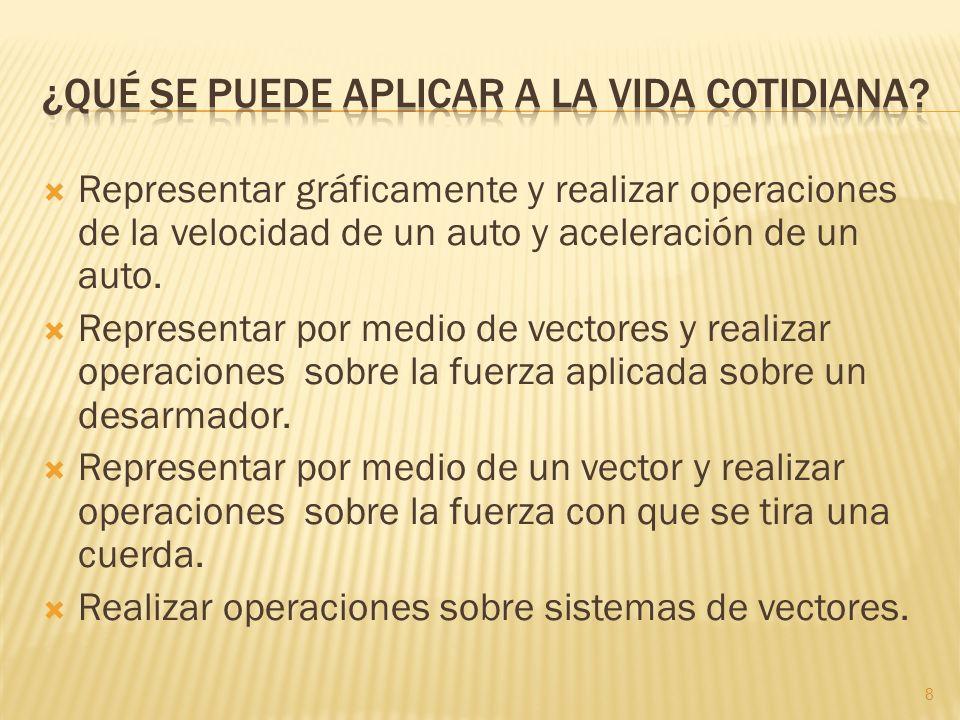 Representar gráficamente y realizar operaciones de la velocidad de un auto y aceleración de un auto. Representar por medio de vectores y realizar oper