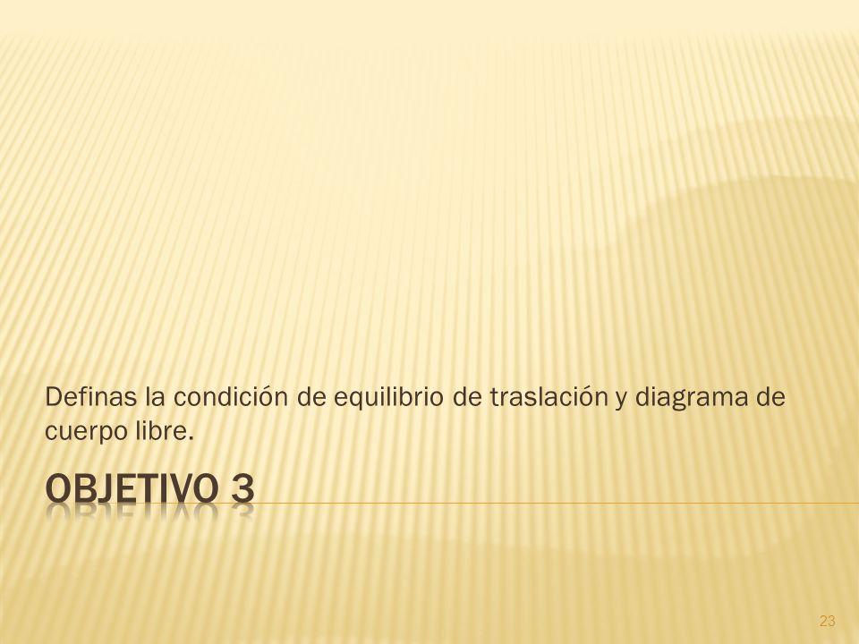 Definas la condición de equilibrio de traslación y diagrama de cuerpo libre. 23