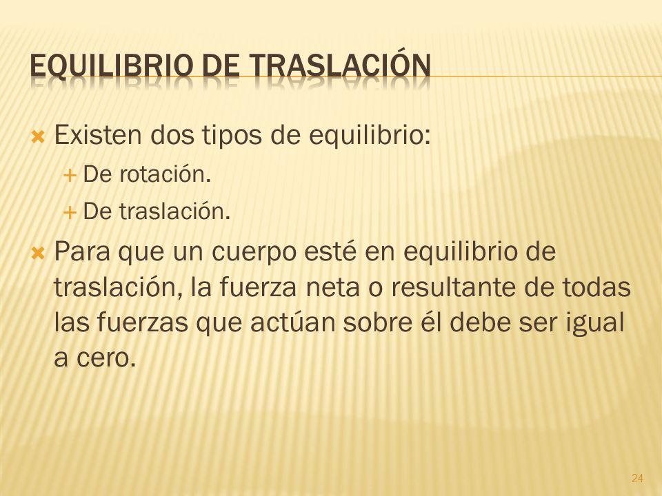 Existen dos tipos de equilibrio: De rotación. De traslación. Para que un cuerpo esté en equilibrio de traslación, la fuerza neta o resultante de todas