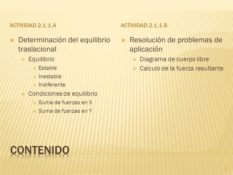 ACTIVIDAD 2.1.1.AACTIVIDAD 2.1.1.B Determinación del equilibrio traslacional Equilibrio Estable Inestable Indiferente Condiciones de equilibrio Suma d
