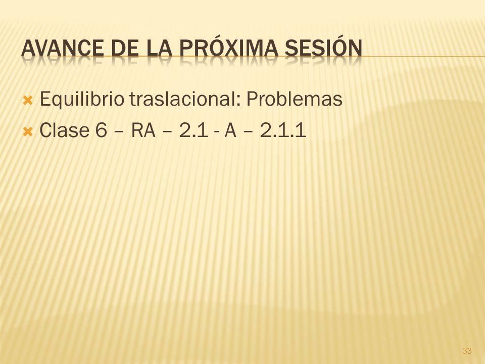 Equilibrio traslacional: Problemas Clase 6 – RA – 2.1 - A – 2.1.1 33