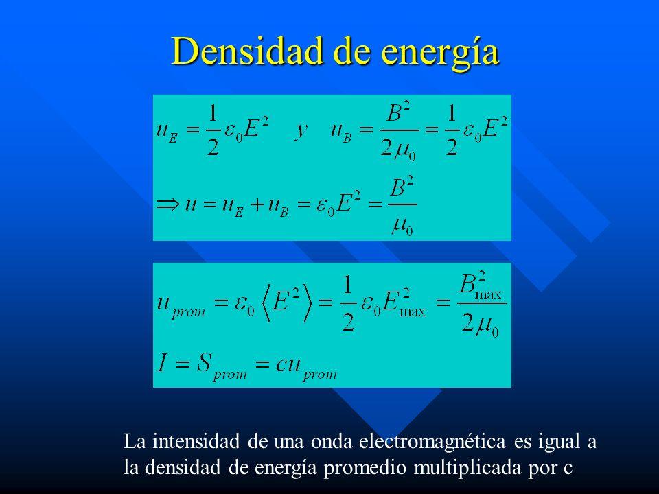 Densidad de energía La intensidad de una onda electromagnética es igual a la densidad de energía promedio multiplicada por c