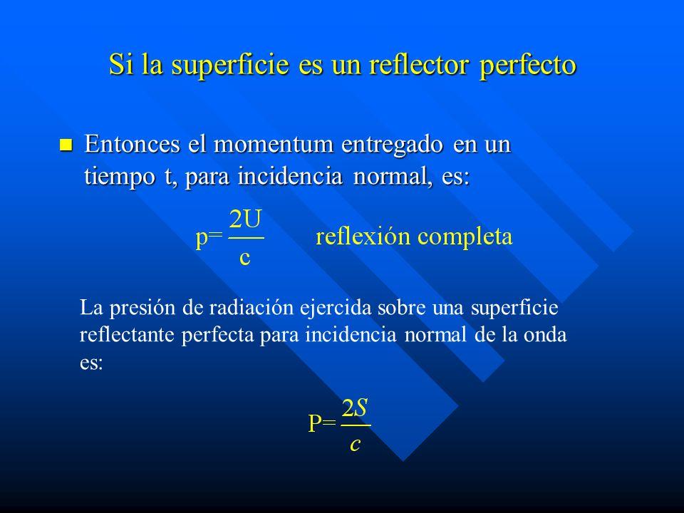 Si la superficie es un reflector perfecto Entonces el momentum entregado en un tiempo t, para incidencia normal, es: Entonces el momentum entregado en