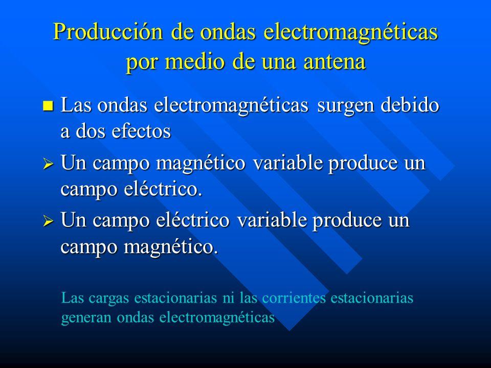 Producción de ondas electromagnéticas por medio de una antena Las ondas electromagnéticas surgen debido a dos efectos Las ondas electromagnéticas surg