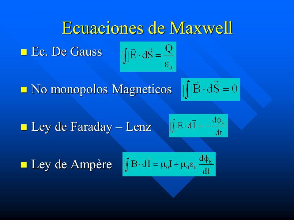Ecuaciones de Maxwell Ec. De Gauss Ec. De Gauss No monopolos Magneticos No monopolos Magneticos Ley de Faraday – Lenz Ley de Faraday – Lenz Ley de Amp