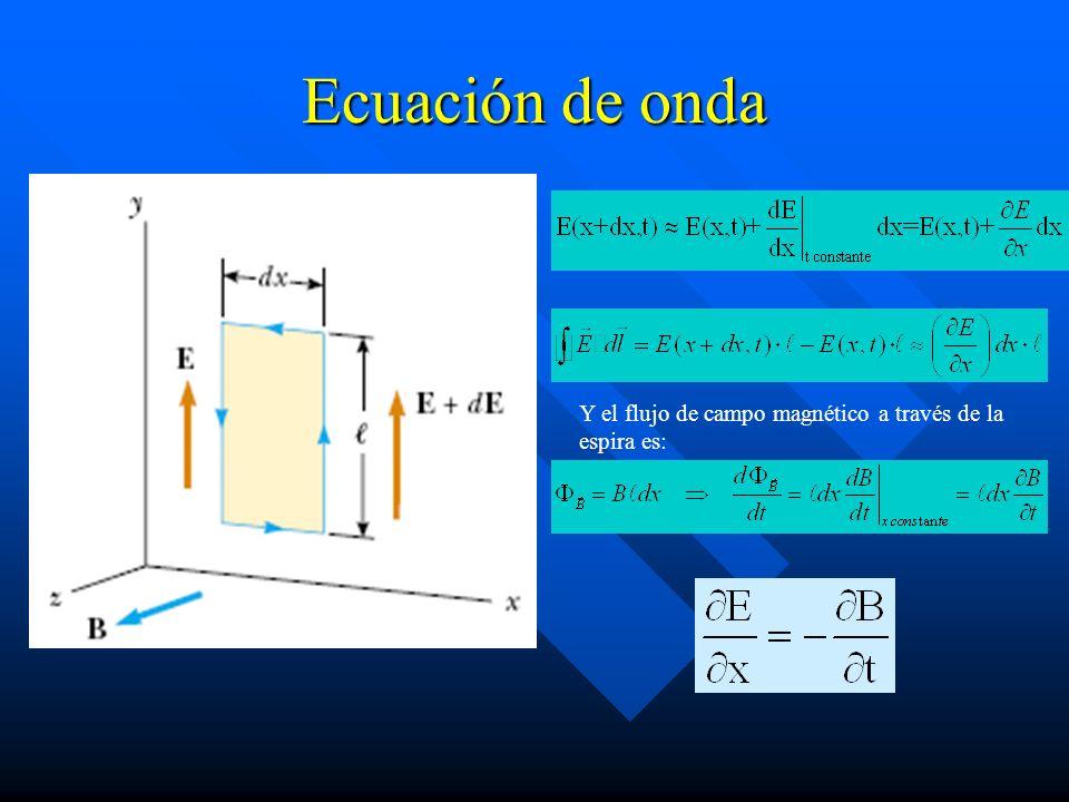 Ecuación de onda Y el flujo de campo magnético a través de la espira es: