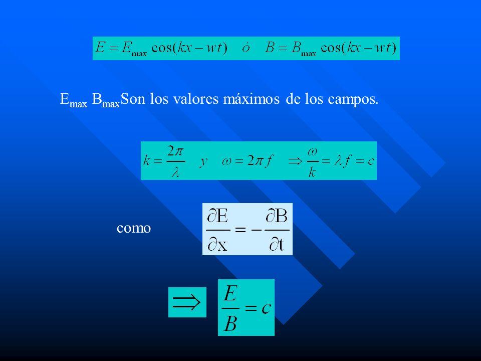 E max B max Son los valores máximos de los campos. como