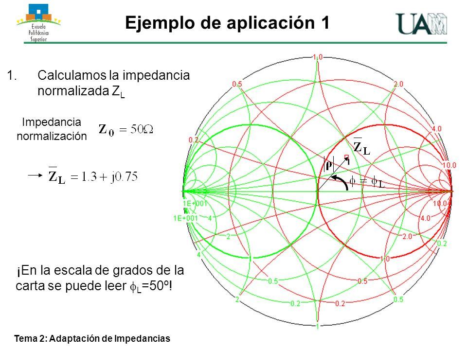 Tema 2: Adaptación de Impedancias Ejemplo de aplicación 1 2.Nos movemos a través de la línea por una circunferencia de l l cte un ángulo equivalente a 0.125 3.Obtenemos la impedancia del conjunto línea+carga