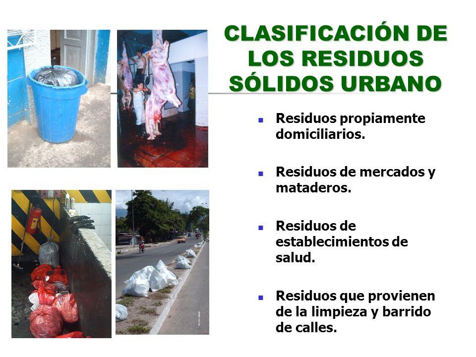CLASIFICACIÓN DE LOS RESIDUOS SÓLIDOS URBANO Residuos propiamente domiciliarios. Residuos de mercados y mataderos. Residuos de establecimientos de sal