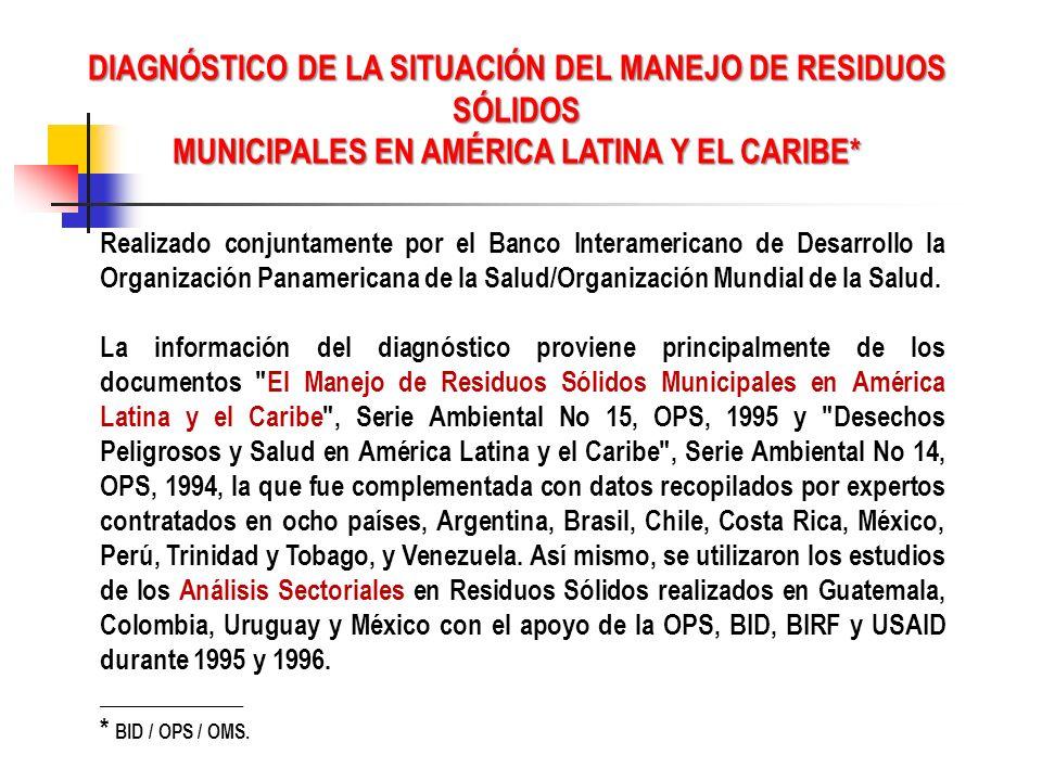 Realizado conjuntamente por el Banco Interamericano de Desarrollo la Organización Panamericana de la Salud/Organización Mundial de la Salud. La inform