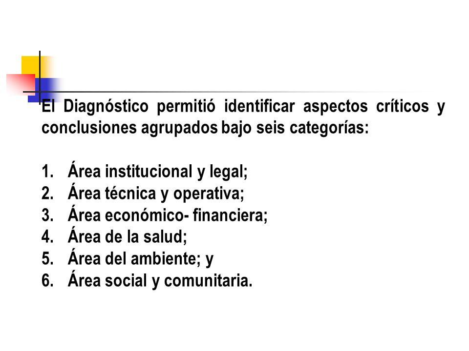 El Diagnóstico permitió identificar aspectos críticos y conclusiones agrupados bajo seis categorías: 1.Área institucional y legal; 2.Área técnica y op