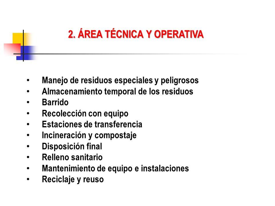 2. ÁREA TÉCNICA Y OPERATIVA Manejo de residuos especiales y peligrosos Almacenamiento temporal de los residuos Barrido Recolección con equipo Estacion