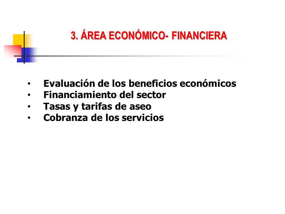 3. ÁREA ECONÓMICO- FINANCIERA Evaluación de los beneficios económicos Financiamiento del sector Tasas y tarifas de aseo Cobranza de los servicios