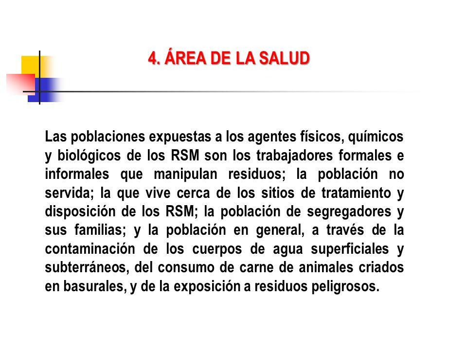 4. ÁREA DE LA SALUD Las poblaciones expuestas a los agentes físicos, químicos y biológicos de los RSM son los trabajadores formales e informales que m