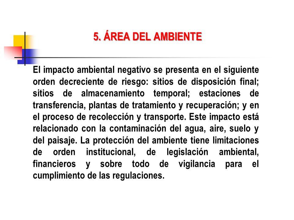 5. ÁREA DEL AMBIENTE El impacto ambiental negativo se presenta en el siguiente orden decreciente de riesgo: sitios de disposición final; sitios de alm