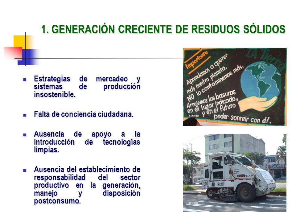 1. GENERACIÓN CRECIENTE DE RESIDUOS SÓLIDOS Estrategias de mercadeo y sistemas de producción insostenible. Estrategias de mercadeo y sistemas de produ