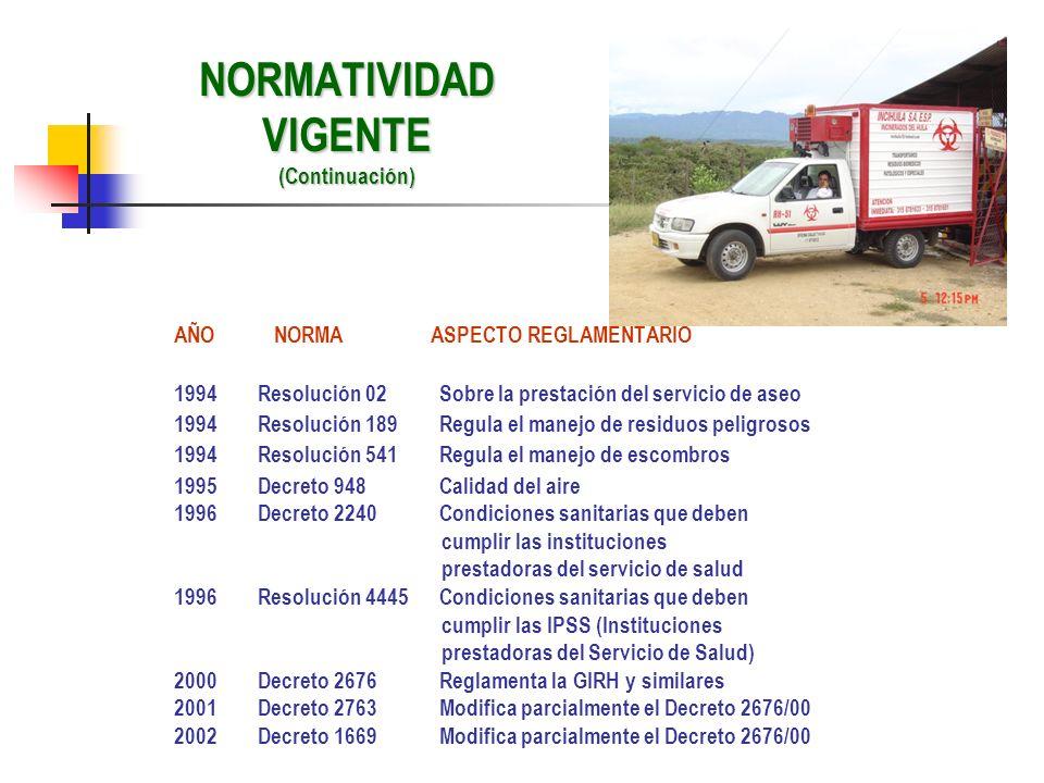 NORMATIVIDAD VIGENTE (Continuación) AÑO NORMA ASPECTO REGLAMENTARIO 1994 Resolución 02 Sobre la prestación del servicio de aseo 1994 Resolución 189 Re