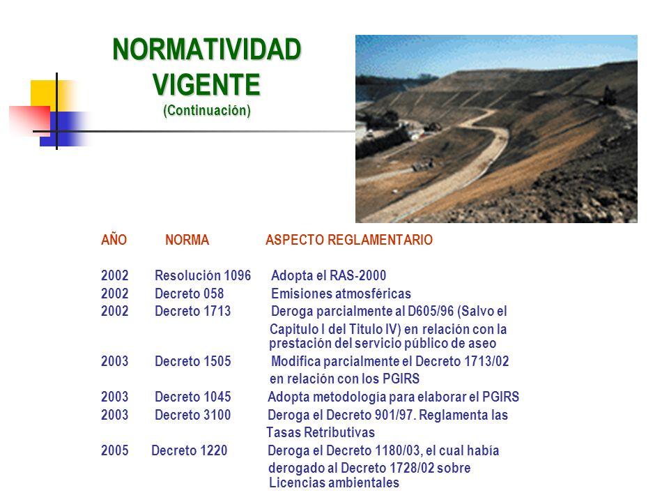 NORMATIVIDAD VIGENTE (Continuación) AÑO NORMA ASPECTO REGLAMENTARIO 2002 Resolución 1096 Adopta el RAS-2000 2002 Decreto 058 Emisiones atmosféricas 20