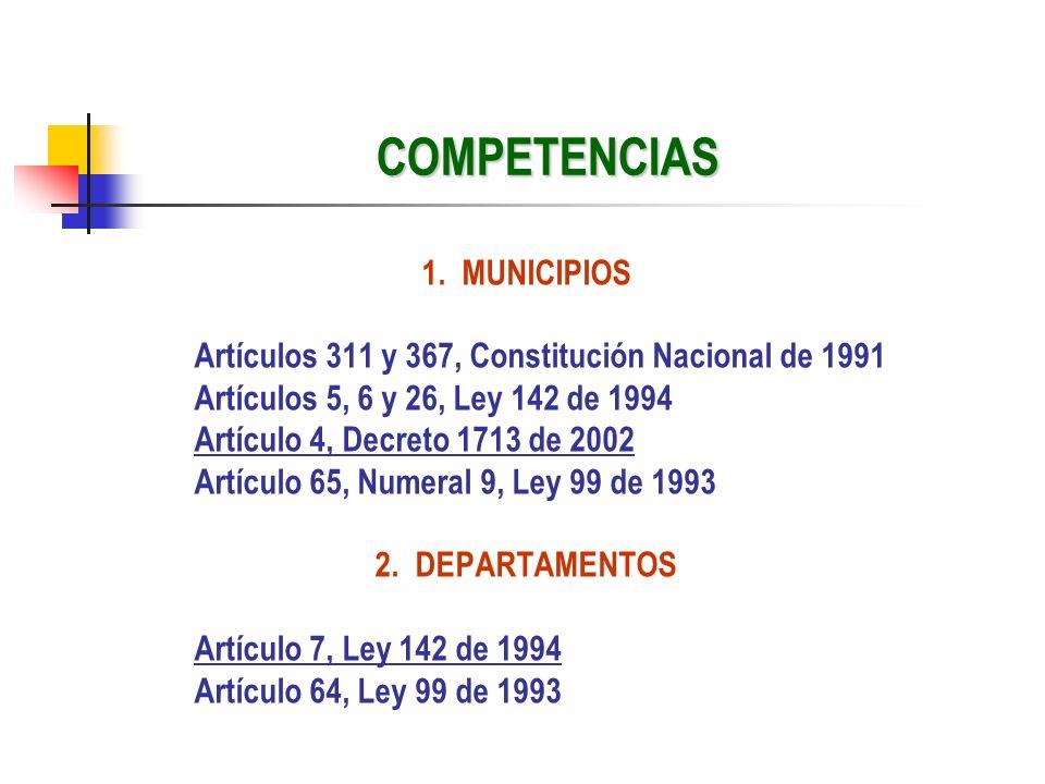 COMPETENCIAS 1. MUNICIPIOS Artículos 311 y 367, Constitución Nacional de 1991 Artículos 5, 6 y 26, Ley 142 de 1994 Artículo 4, Decreto 1713 de 2002 Ar