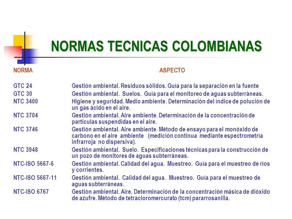NORMAS TECNICAS COLOMBIANAS NORMAASPECTO GTC 24Gestión ambiental. Residuos sólidos. Guía para la separación en la fuente GTC 30Gestión ambiental. Suel