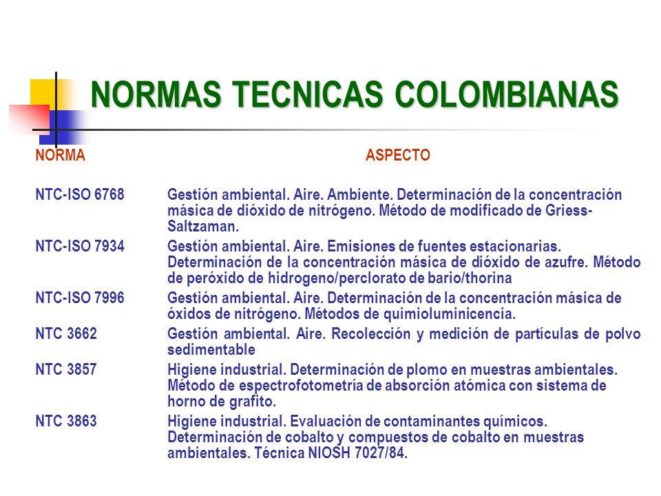 NORMAS TECNICAS COLOMBIANAS NORMAASPECTO NTC-ISO 6768Gestión ambiental. Aire. Ambiente. Determinación de la concentración másica de dióxido de nitróge