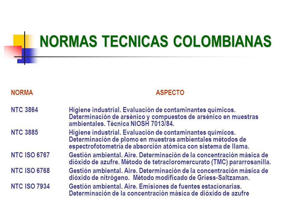 NORMAS TECNICAS COLOMBIANAS NORMAASPECTO NTC 3864Higiene industrial. Evaluación de contaminantes químicos. Determinación de arsénico y compuestos de a