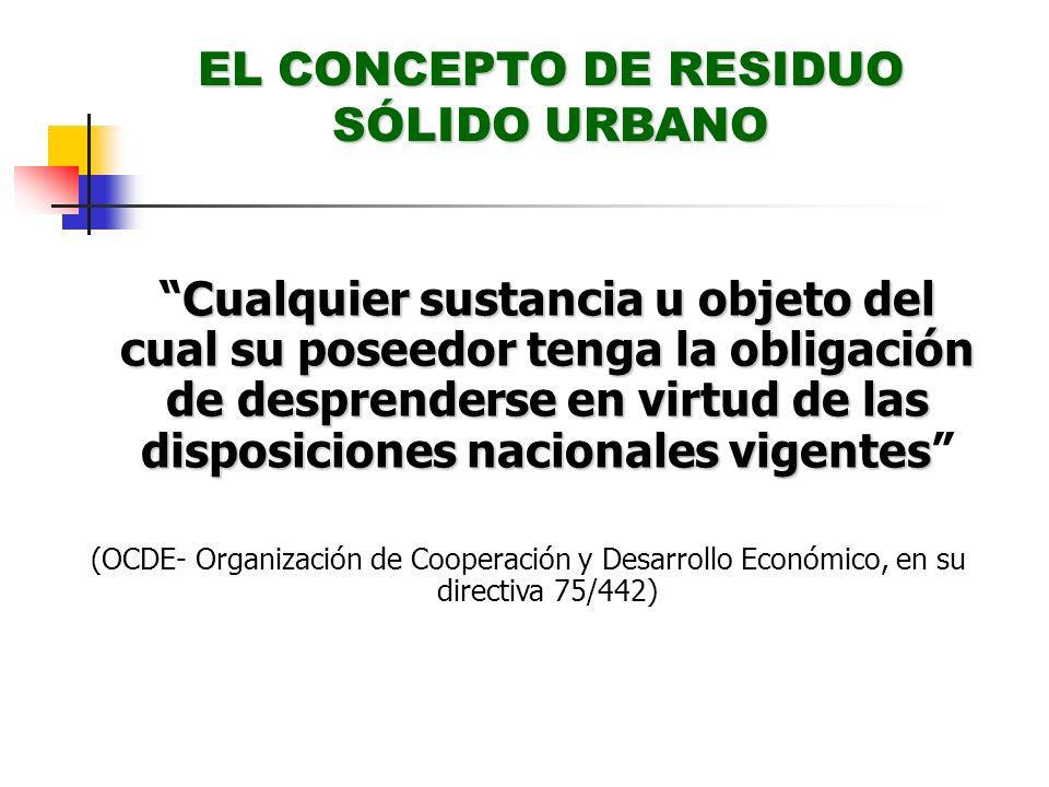 Rellenos Sanitarios en Colombia