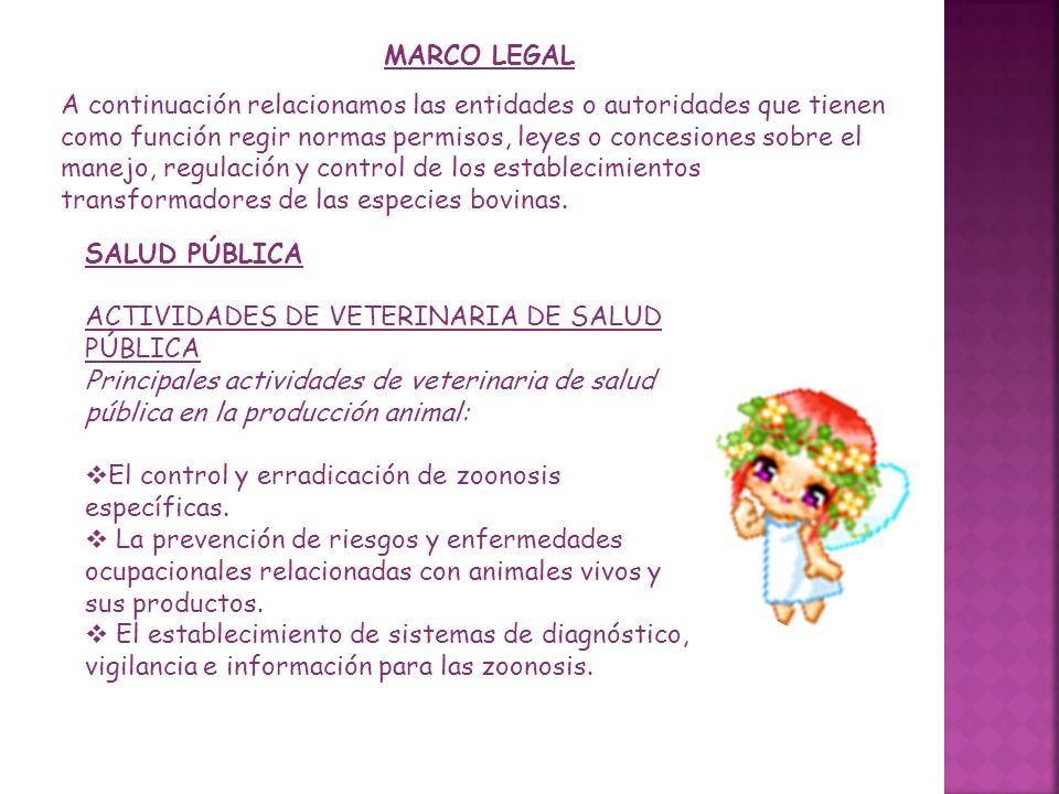 MARCO LEGAL A continuación relacionamos las entidades o autoridades que tienen como función regir normas permisos, leyes o concesiones sobre el manejo