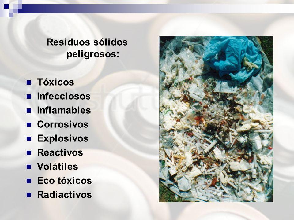 Residuos sólidos peligrosos: Tóxicos Infecciosos Inflamables Corrosivos Explosivos Reactivos Volátiles Eco tóxicos Radiactivos
