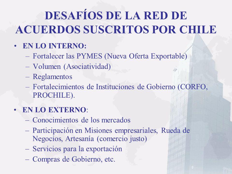 DESAFÍOS DE LA RED DE ACUERDOS SUSCRITOS POR CHILE EN LO INTERNO: –Fortalecer las PYMES (Nueva Oferta Exportable) –Volumen (Asociatividad) –Reglamento