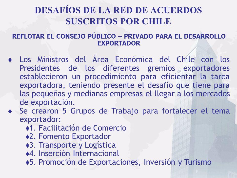 DESAFÍOS DE LA RED DE ACUERDOS SUSCRITOS POR CHILE Los Ministros del Área Económica del Chile con los Presidentes de los diferentes gremios exportador