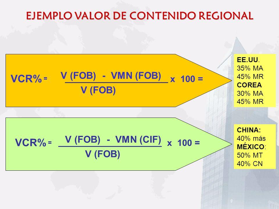 EJEMPLO VALOR DE CONTENIDO REGIONAL CHINA: 40% más MÉXICO: 50% MT 40% CN VCR% = V (FOB) - VMN (CIF) x 100 = V (FOB) VCR% = V (FOB) - VMN (FOB) x 100 =