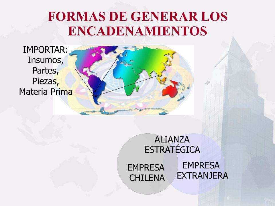 FORMAS DE GENERAR LOS ENCADENAMIENTOS EMPRESA EXTRANJERA ALIANZA ESTRATÉGICA EMPRESA CHILENA IMPORTAR: Insumos, Partes, Piezas, Materia Prima