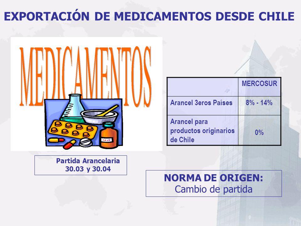 MERCOSUR Arancel 3eros Países8% - 14% Arancel para productos originarios de Chile 0% EXPORTACIÓN DE MEDICAMENTOS DESDE CHILE Partida Arancelaria 30.03