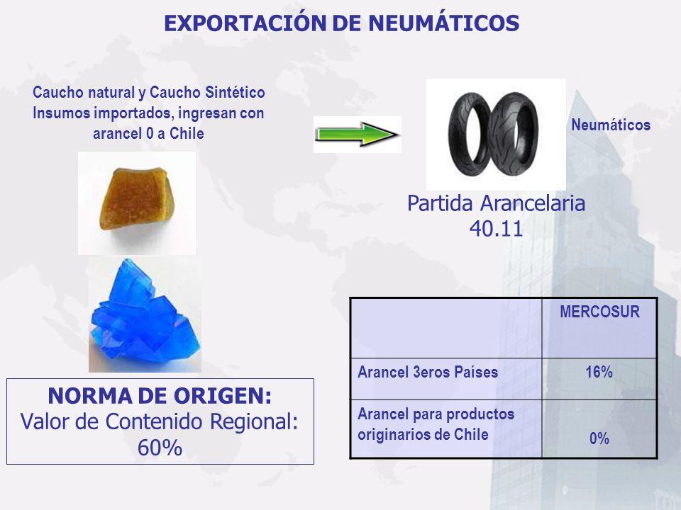 EXPORTACIÓN DE NEUMÁTICOS Neumáticos Caucho natural y Caucho Sintético Insumos importados, ingresan con arancel 0 a Chile MERCOSUR Arancel 3eros Paíse