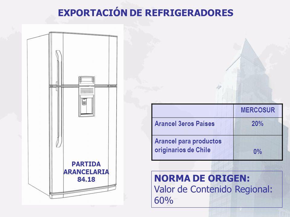 EXPORTACIÓN DE REFRIGERADORES MERCOSUR Arancel 3eros Países20% Arancel para productos originarios de Chile 0% PARTIDA ARANCELARIA 84.18 NORMA DE ORIGE