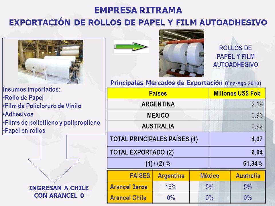 PAÍSESArgentinaMéxicoAustralia Arancel 3eros 16%5% Arancel Chile0% EMPRESA RITRAMA EXPORTACIÓN DE ROLLOS DE PAPEL Y FILM AUTOADHESIVO ROLLOS DE PAPEL