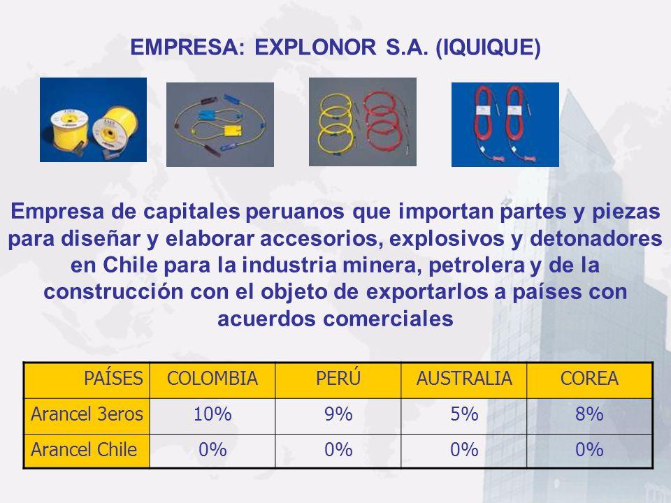 EMPRESA: EXPLONOR S.A. (IQUIQUE) Empresa de capitales peruanos que importan partes y piezas para diseñar y elaborar accesorios, explosivos y detonador