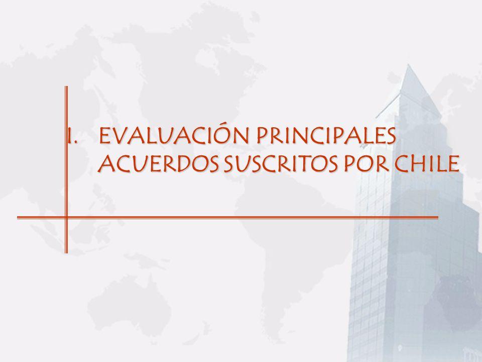 INTERCAMBIO COMERCIAL CHILE – UNIÓN EUROPEA (cifras en millones de US$) 98,5% DE LOS PRODUCTOS INGRESAN CON ARANCEL 0 ¿Cómo llegar a 27 países?¿Qué pasa con las PYMES?
